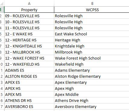 Wcpss assignment